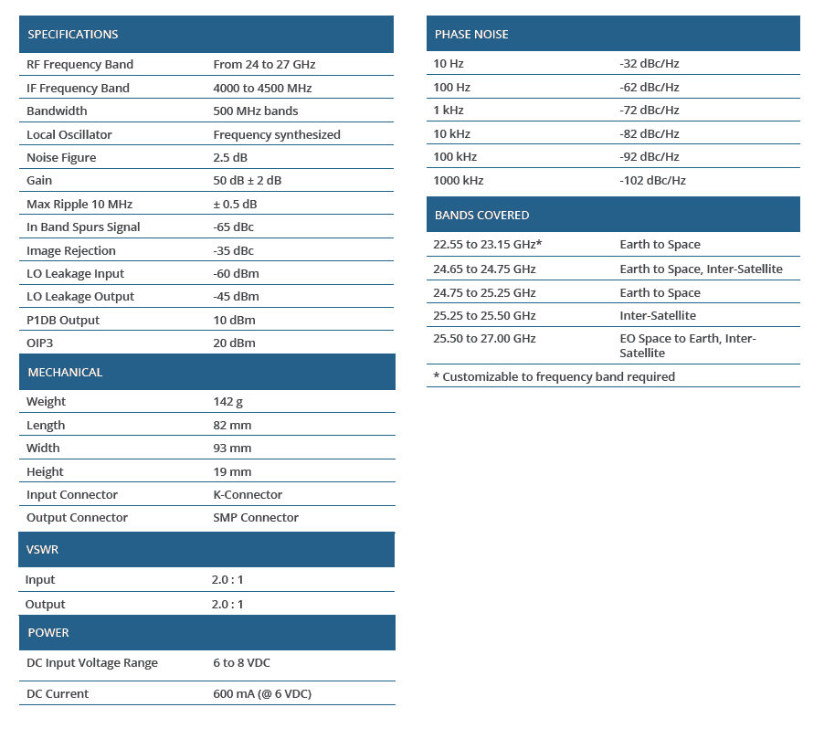 spec sheet for product